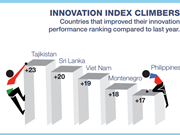 Vietnam climbs up 19 places in Global Innovation Index 2015