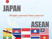 ASEAN-Japan Integration Fund introduced in Vietnam