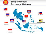 Ten ministries connect to National Single Window system