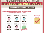 Singapore introduces white paper on elected presidency plan