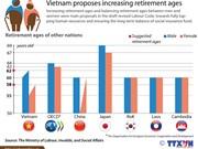 Vietnam proposes increasing retirement ages