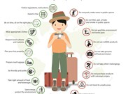 Code of conduct for tourists