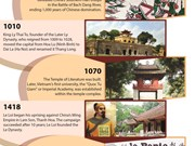 Memorable Years of The Dog in Vietnam's history