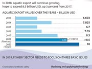 Vietnam: Aquatic export eyes new record in 2018