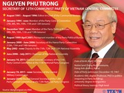 [Infographic] Biography of Party General Secretary Nguyen Phu Trong
