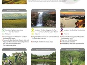 Tourist attractions in northwestern Yen Bai province
