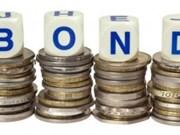 Bond demand hits seven-month high