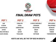 Vietnam seeded in pot three in Asian Cup