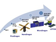 Micro Dragon satellite to enter space in late 2018