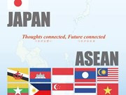 Japan pledges support for ASEAN integration process