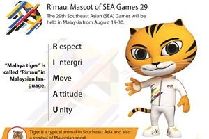 Rimau: Mascot of SEA Games 29