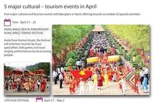 Five major cultural – tourism events in April